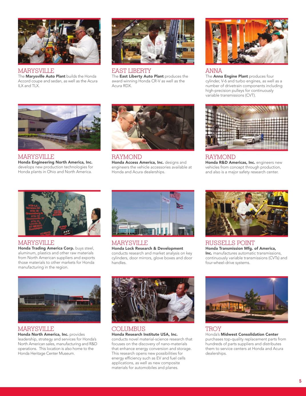 Honda Fact Book 2015