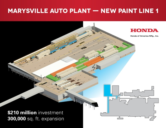 Honda's New $210 Million Vehicle Paint System Will Significantly Reduce Environmental Impacts
